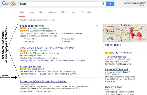 Google-Ads-Section-testing