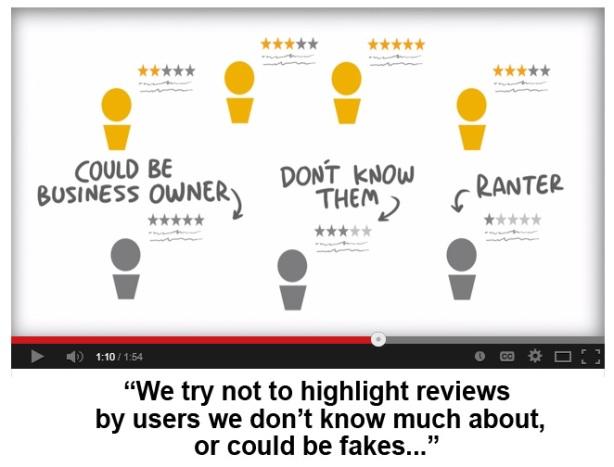 Yelp-Fake-Reviewer-filter